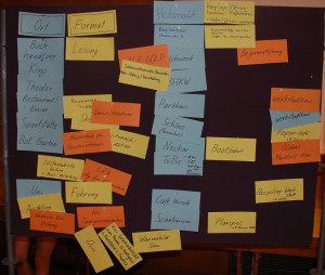 WorkshopIII_Ergebnisse_Teil1